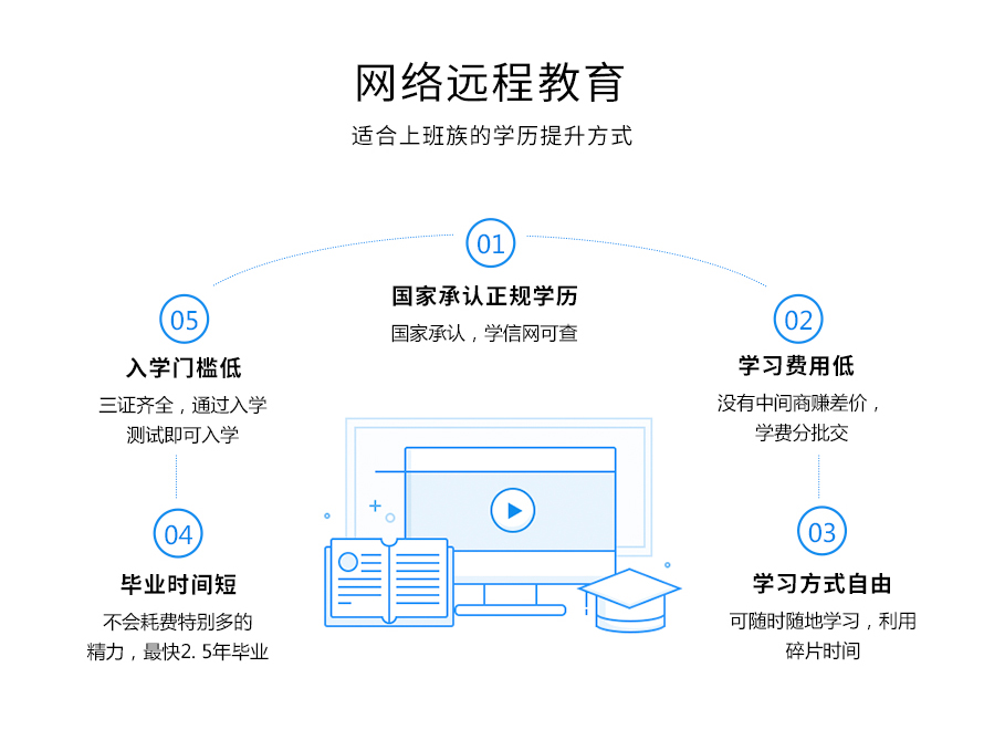 http://www.open.com.cn/product/img/product/common/02.jpg